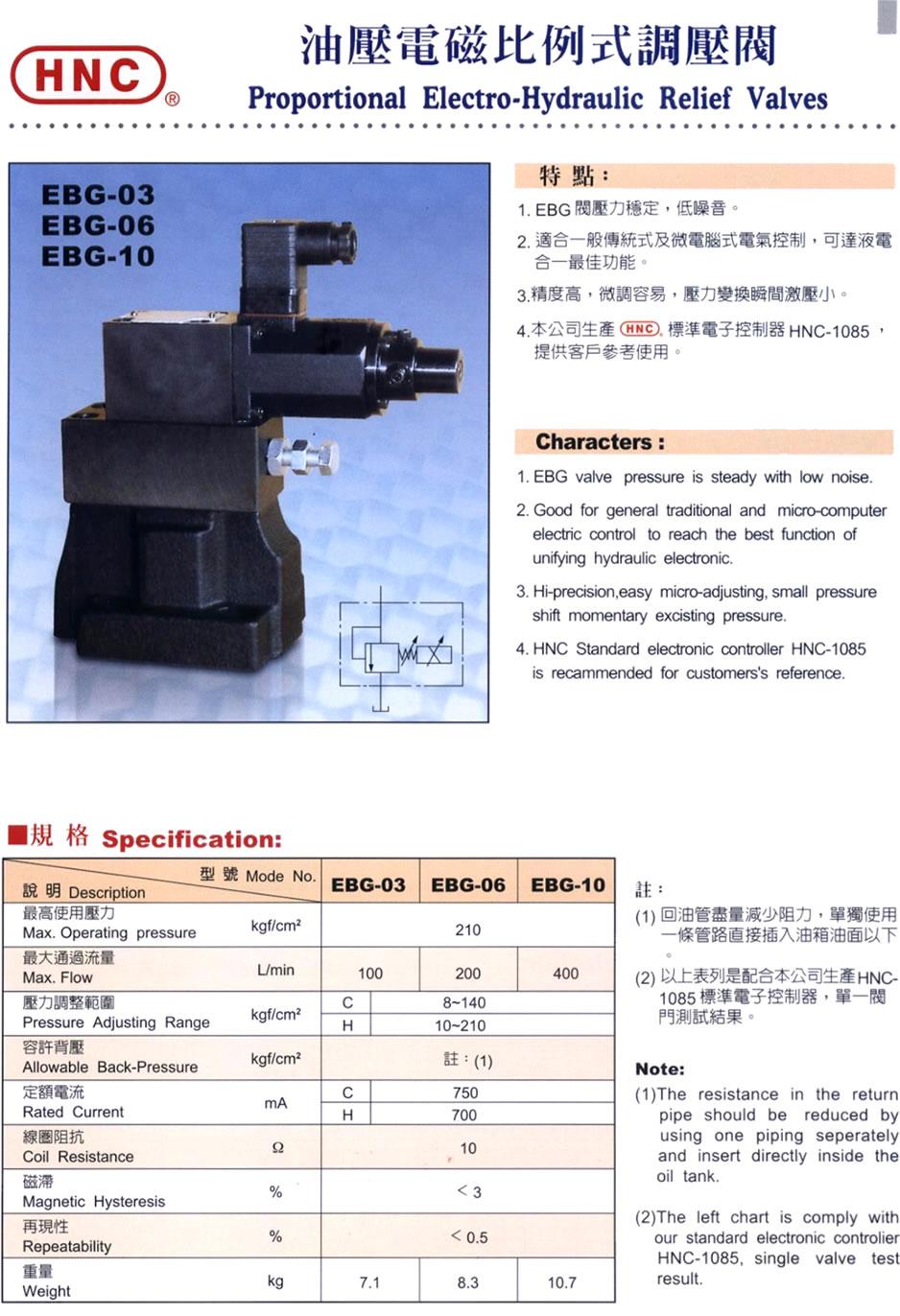 机立油压电磁比例式调压阀型号说明、机立单比例阀