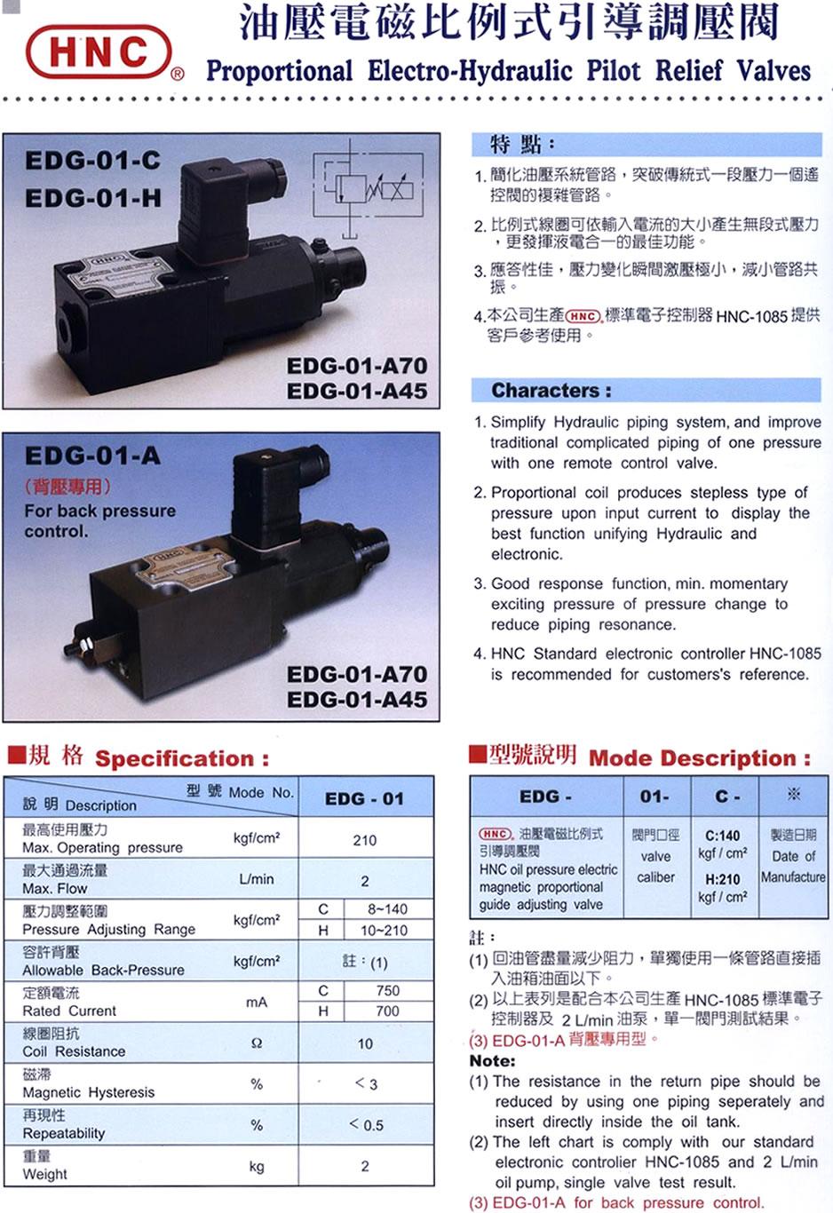 台湾机立油压电磁比例式先导调压阀型号说明
