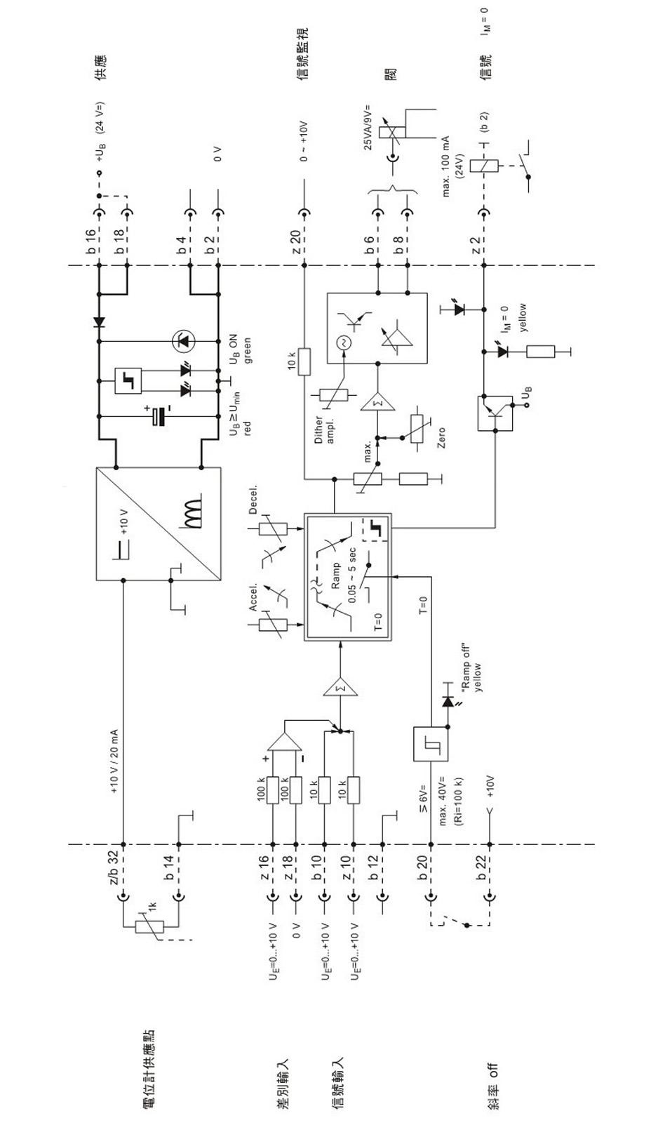 台湾东峰比例阀控制器fpe-081方块图解及端点配置图