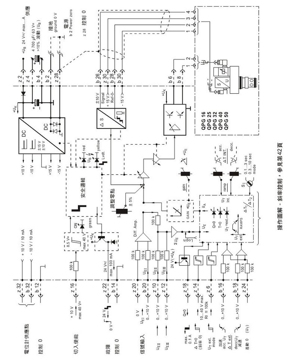 比例阀控制器qpe-074