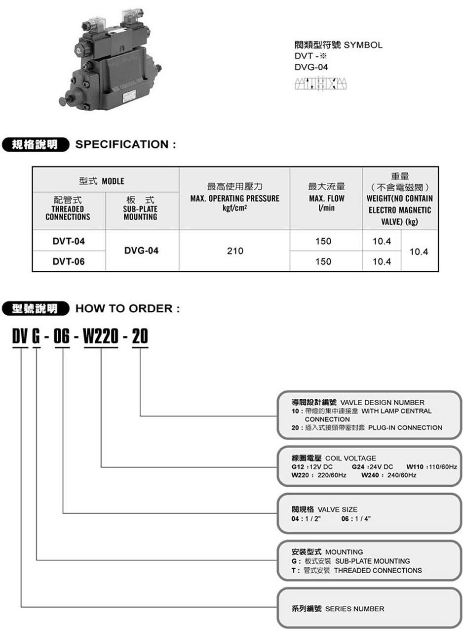 久冈电磁引导方向阀DVG-06-W220-20