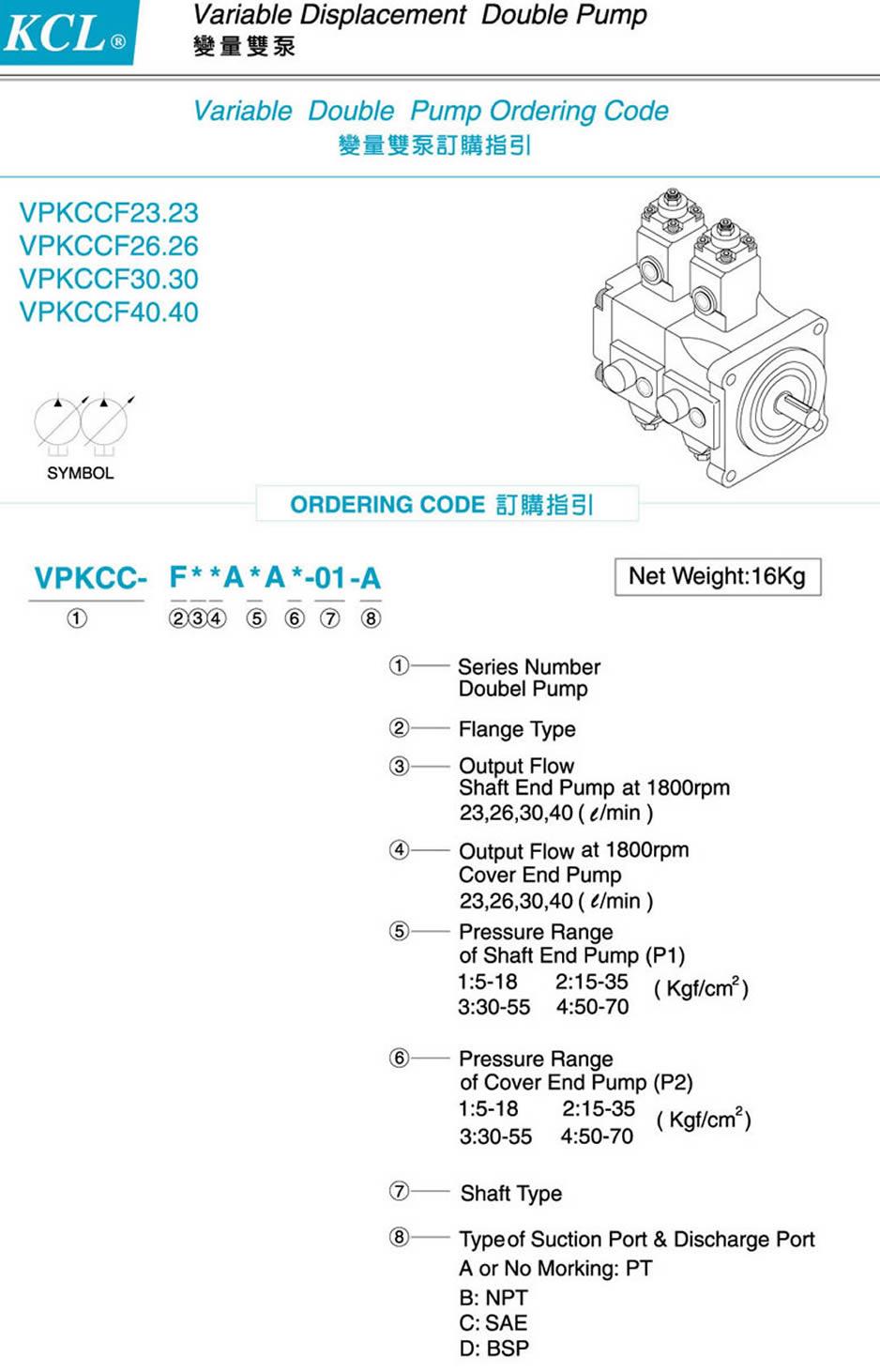 台湾凯嘉双联变量泵型号说明